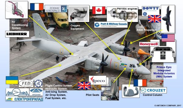 Main features of the Antonov AN-130, presented at the Paris Air Show. Photo courtesy Antonov.