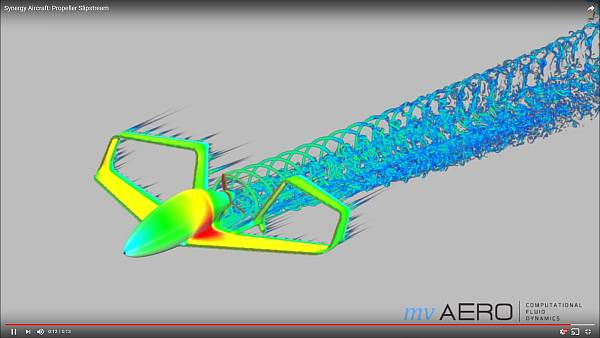 Synergy Aircraft CFD analysis of the double boxtail design.