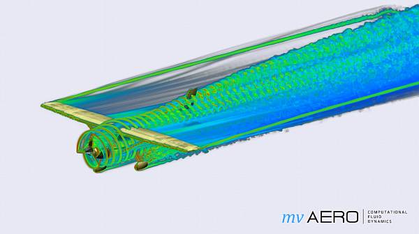 Synergy Aircraft CFD analysis of conventional airplane.