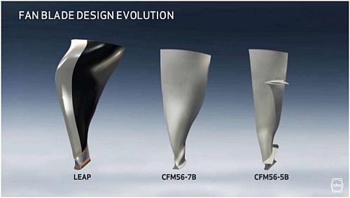 CFM fan blades