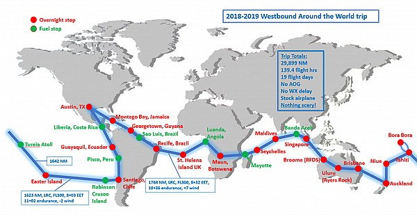 Circumnavigating the Globe Westbound.